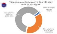 Quinto día consecutivo sin registrar nuevos casos de covid-19 en Vietnam