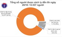 Covid-19 en Vietnam: 48 jornadas sin infección comunitaria