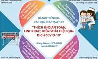 Hanoi co-exists safely, flexibly with coronavirus