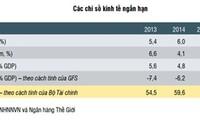Weltbank in Vietnam veröffentlicht Bericht über vietnamesische Wirtschaftsentwicklung