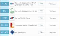 Acht Universitäten Vietnams gehören zum Top 500 der Welt