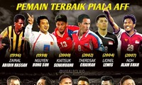 Quang Hai und Hong Son gehören zu besten Fußballspielern von Südostasien