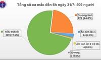 45 neue Infizierte der COVID-19-Pandemie in Danang