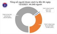 코로나19 : 3월 12일 오전 베트남, 하이즈엉에서 신규 감염자 2명 확인