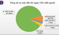 Vietnam: 28 jours sans nouveau cas de contamination locale