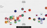 Covid-19: le Vietnam est le pays le plus efficace selon le classement mondial de Politico