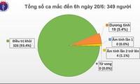 Coronavirus: le Vietnam ne rapporte aucun nouveau cas local en 65 jours