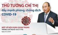 Во Вьетнаме продолжают строго выполнять Указ премьер-министра страны №16