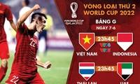 Đội tuyển Việt Nam gặp đội tuyển Indonesia tại vòng loại World Cup 2022