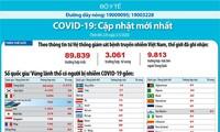 มีการแพร่ระบาดโรคโควิด-19ใน 71ประเทศและดินแดน