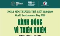 """วันสิ่งแวดล้อมโลกปี 2020 ในหัวข้อ """"Time For Nature"""""""