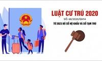กฎหมายการพำนักอาศัยปี 2020 ค้ำประกันสิทธิเสรีภาพในการพำนักอาศัยของพลเมือง