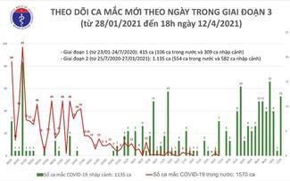 Việt Nam ghi nhận 9 ca mắc mới COVID-19, được cách ly ngay khi nhập cảnh