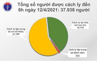 Việt Nam ghi nhận 3 ca mắc mới COVID-19