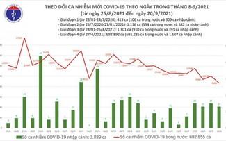 Trong 24h qua Việt Nam ghi nhận 8.668 ca mắc COVID-19 trong nước