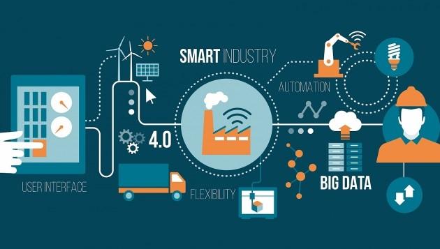 Businesses speed up digital transformation