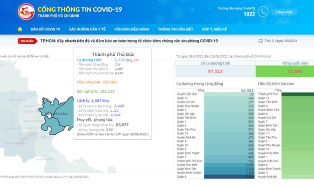 Ho Chi Minh City's COVID-19 pandemic portal launched
