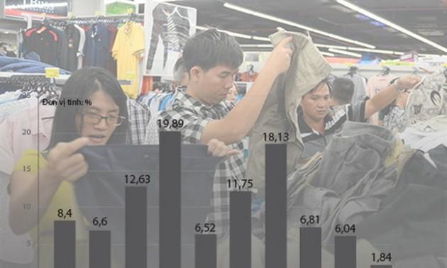 L'IPC en hausse de 4,09% par rapport 2013