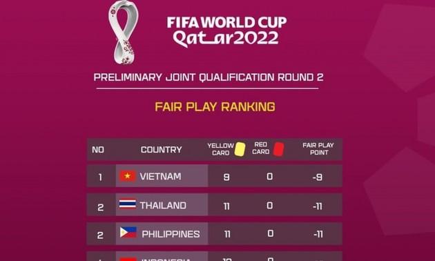 Vietnam tops Southeast Asia fair play ranking