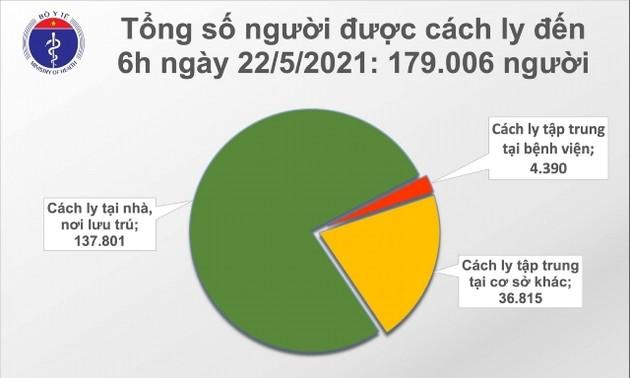 Sáng 22/5, thêm 20 ca mắc COVID-19, trong đó Bắc Giang có 11 ca