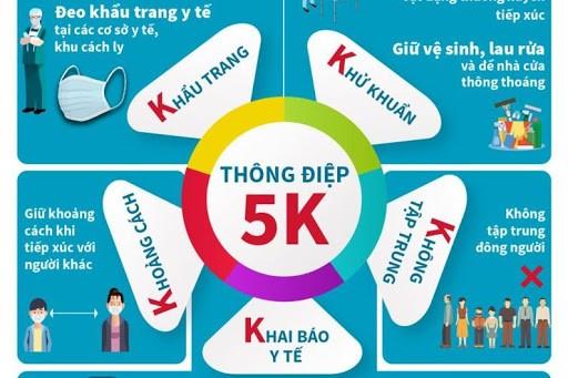 Ciudad Ho Chi Minh y 8 lecciones que sus hospitales deben aprender debido al caso de covid-19 recién descubierto