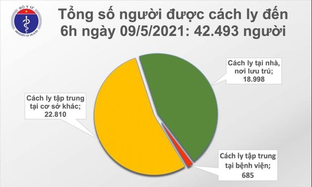 Sáng 9/5, Việt Nam có thêm 15 ca mắc COVID-19 trong cộng đồng