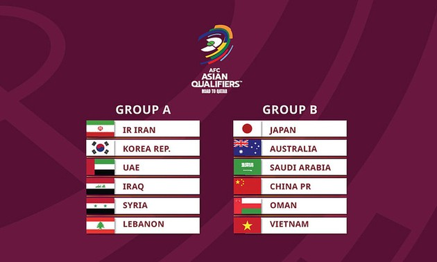 Vietnam in group with Japan, Australia in World Cup final qualification round