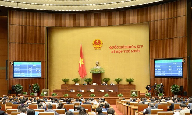 Quốc hội thông qua Nghị quyết về tổ chức chính quyền đô thị tại Thành phố Hồ Chí Minh