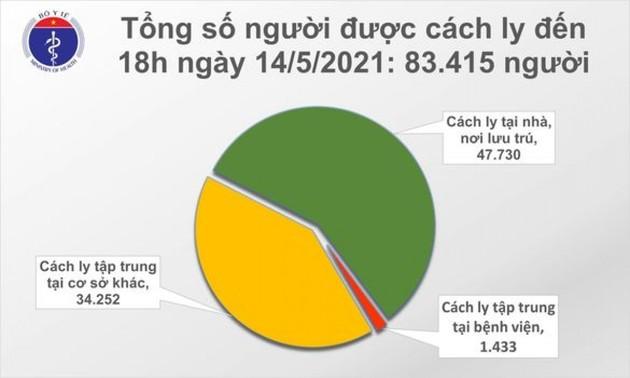 Chiều 14/5, ghi nhận 59 ca mắc COVID-19 trong các khu cách ly, phong tỏa