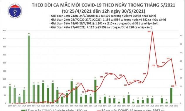 Trong 6 giờ qua, Việt Nam có 56 ca mắc mới COVID-19, riêng Bắc Giang 45 ca