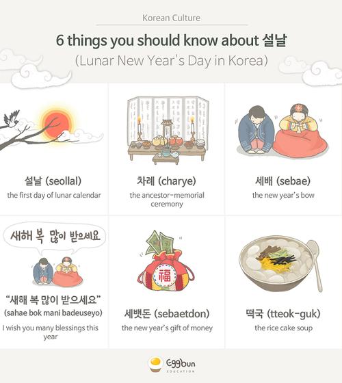 Koreans' celebration for Lunar New Year - ảnh 1
