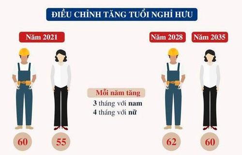 Bộ luật Lao động số 45/2019/QH14 - ảnh 1