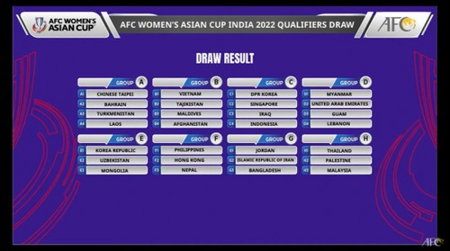 Asian Cup 2022 qualifiers: Vietnam in Group B with Tajikistan, Maldives, and Afghanistan - ảnh 1