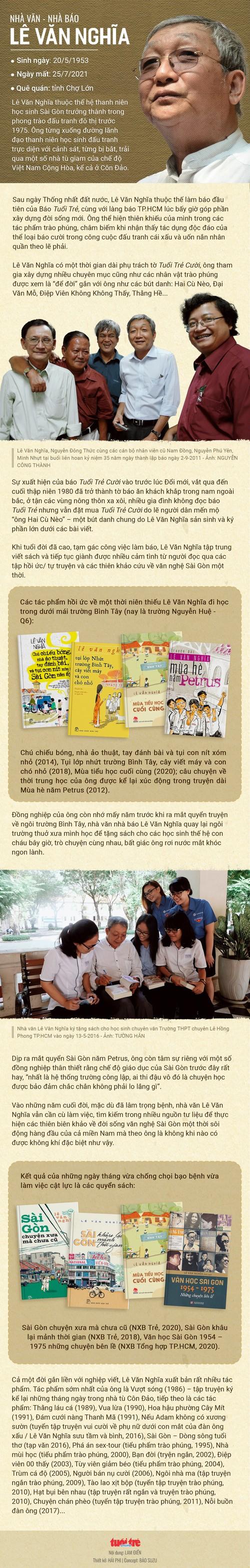 Nhớ anh Lê Văn Nghĩa - anh Hai Cù Nèo - ảnh 3