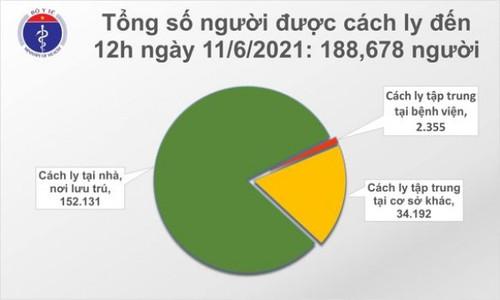 Trưa 11/06, Việt Nam thêm 82 ca mắc COVID-19 - ảnh 2