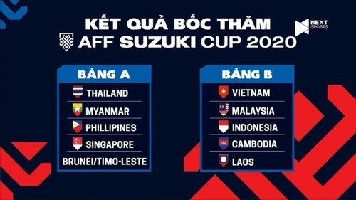 AFF Suzuki Cup 2020: Việt Nam cùng bảng Malaysia, Indonesia, Campuchia và Lào - ảnh 1
