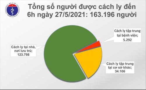 Sáng 27/5, có thêm 24 ca mắc COVID-19 trong nước ở Bắc Giang, Lạng Sơn - ảnh 2