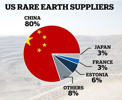 Not Dirt Cheap: Rare Earth Minerals and the Trade War - ảnh 4
