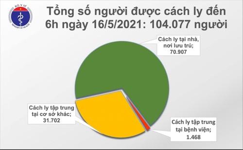 12 giờ qua, Việt Nam có thêm 127 ca mắc COVID-19, riêng Bắc Giang 98 ca - ảnh 2