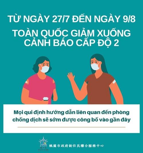 Thành phố Đào Viên, Đài Loan (Trung Quốc) hỗ trợ lao động, tân di dân người Việt trong dịch covid 19 - ảnh 6