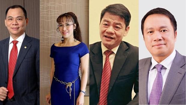 越南4位富豪入选2020年福布斯亿万富豪榜 - ảnh 1