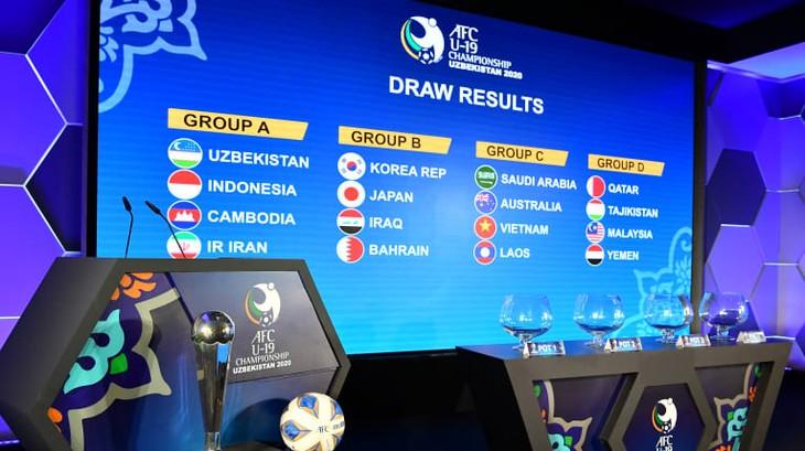 U19 Vietnam ist in der U19-Fußballasienmeisterschaft mit Australien und Saudi-Arabien in derselben Gruppe - ảnh 1