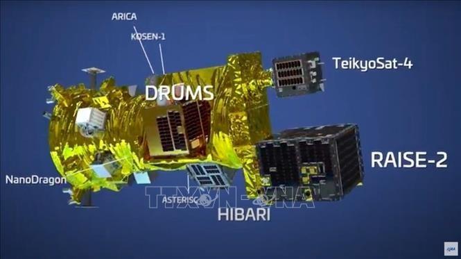 Le satellite NanoDragon n'a pas pu être lancé comme prévu - ảnh 1