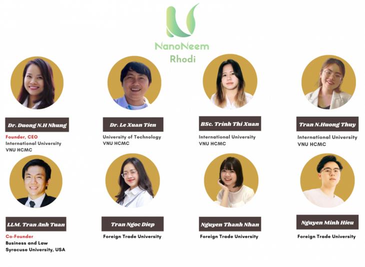 越南学生夺得加拿大主办的社会商业创新大赛一等奖 - ảnh 1