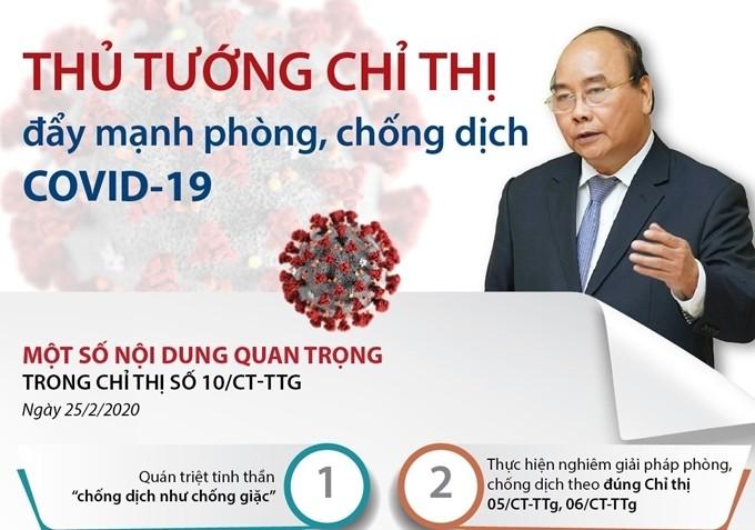Instruksi PM Pemerintah nomor 16 terus dilaksanakan secara serius - ảnh 1