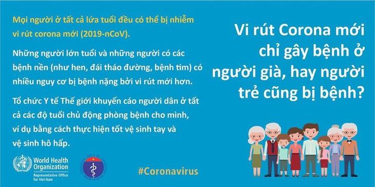 WHO và Bộ Y tế giải đáp mọi thắc mắc về chống virus corona - ảnh 1