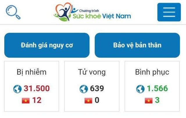 Viettel xây dựng app sức khỏe Việt Nam, ứng dụng thông tin chính thức của Bộ Y tế về dịch do virus Corona - ảnh 1