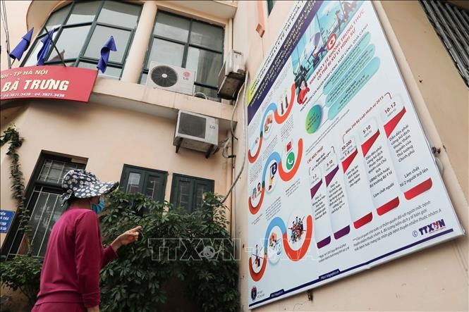 YouGov: Vietnam has highest trust in COVID-19 media coverage - ảnh 1