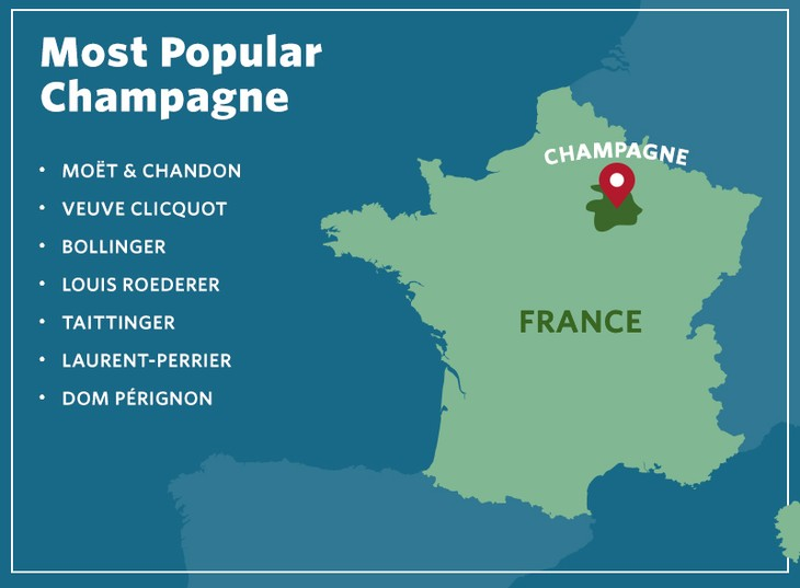 An insight into French wine - ảnh 5