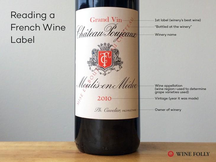 French wine etiquette - ảnh 3
